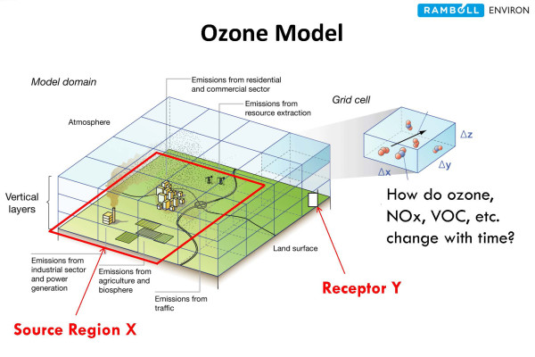 Presentation KTF_Conceptual_Model_072315_Page_17
