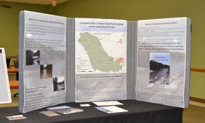 Bell County Water Symposium 2015