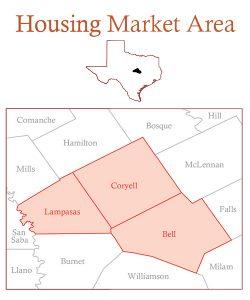 Comprehensive Housing Market Analysis